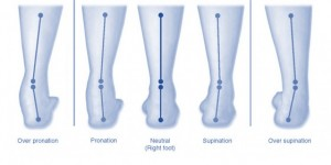 orthotics-knee-pain